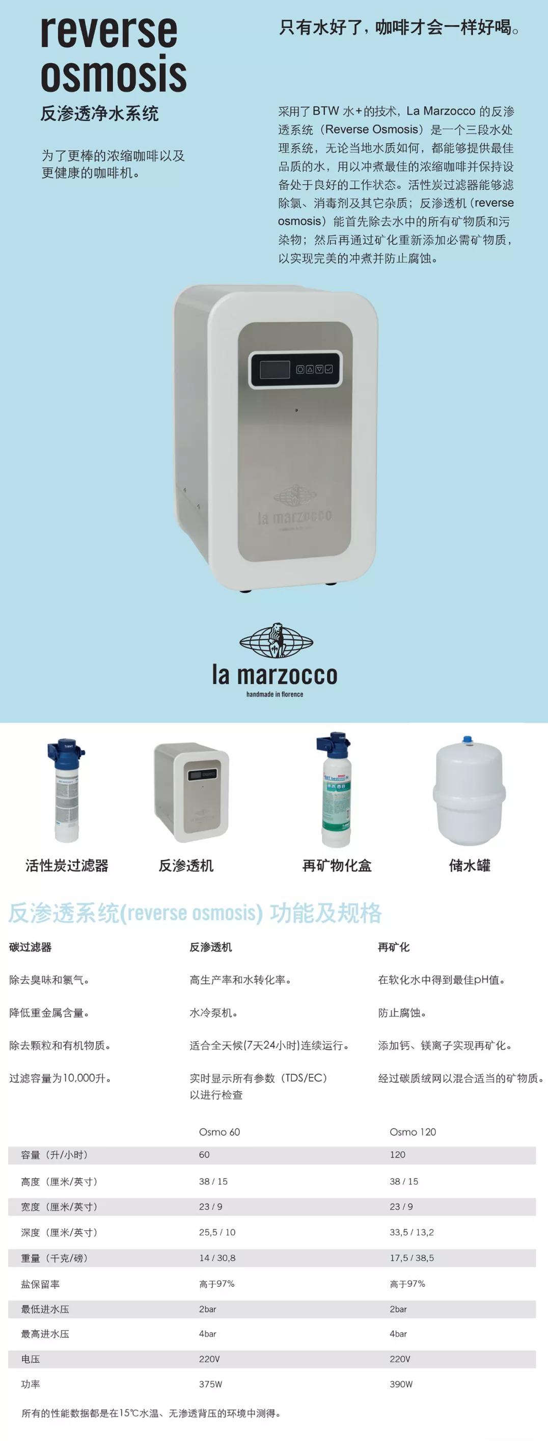 reverse osmosis 反渗透净水系统