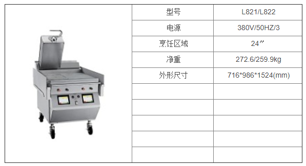 L821L822 双面电力煎炉