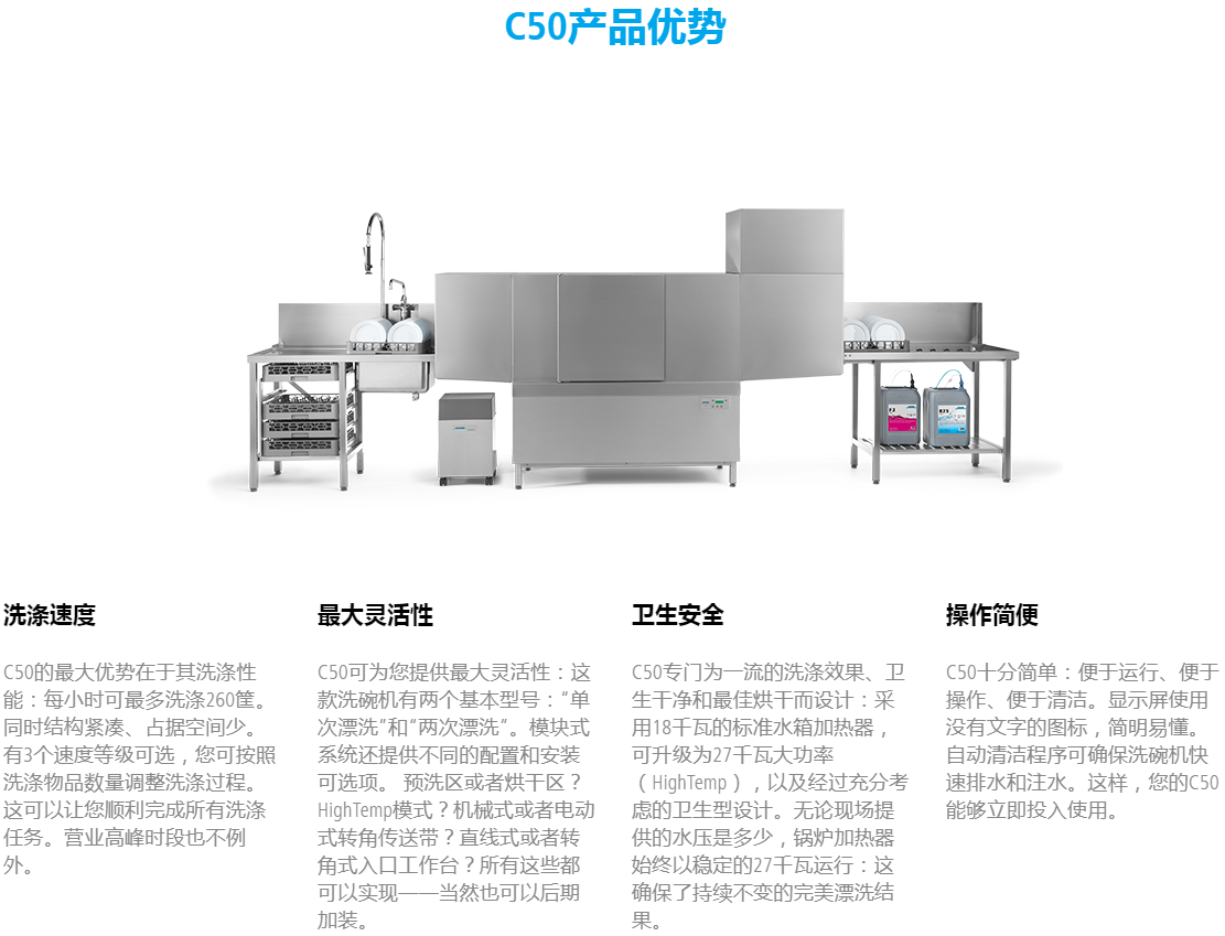 温特豪德 C50篮传送式通道洗碗机