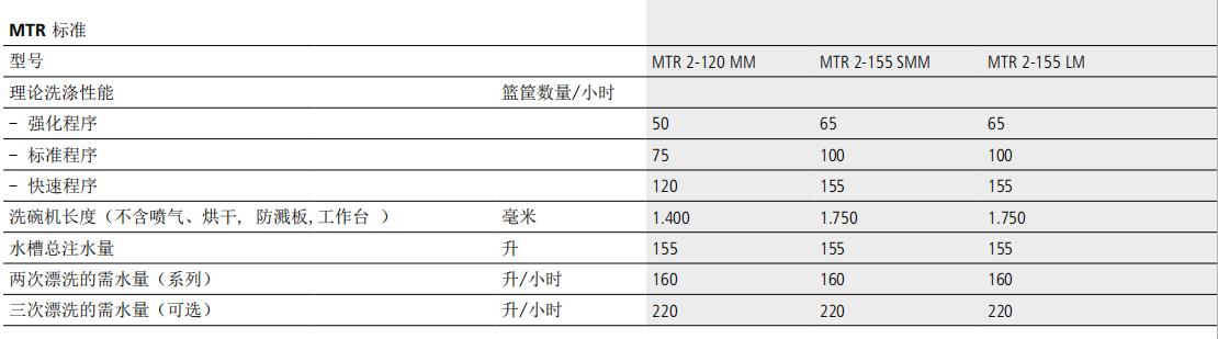 温特豪德 MTR多缸篮筐式通道万博手机客户端打不开