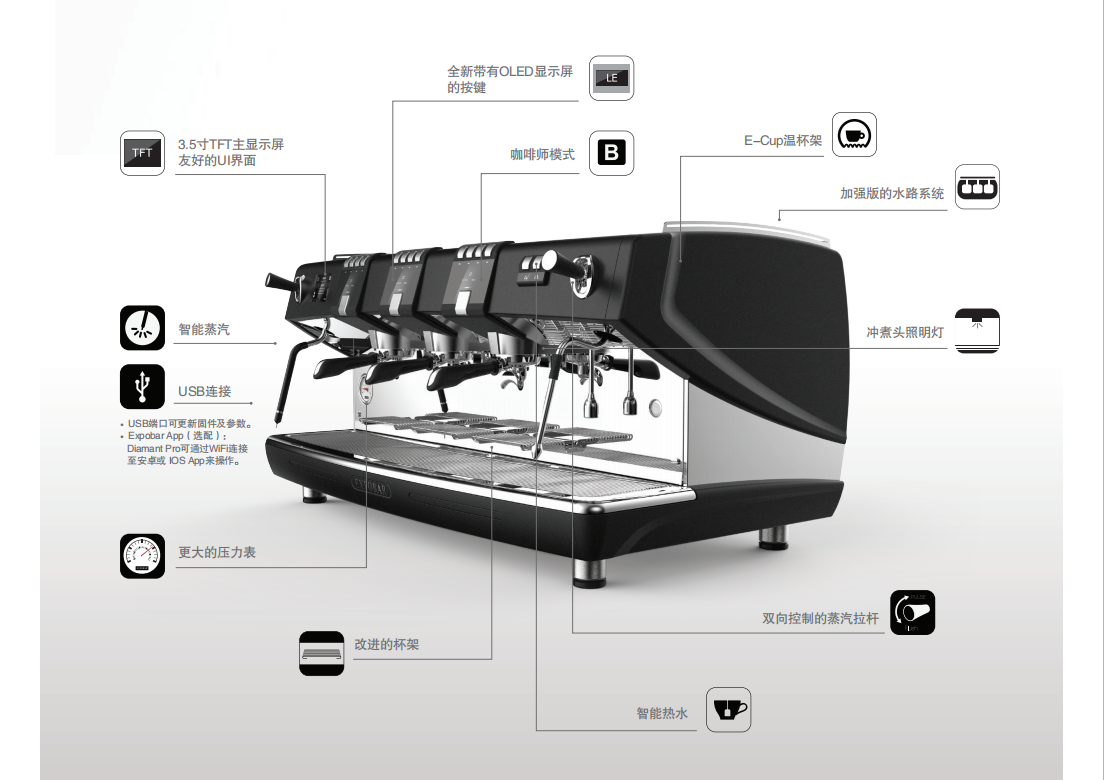 EXPOBAR Diamant Pro咖啡机